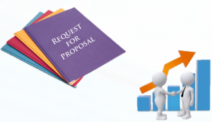 Aanbesteding, RFI, RFP, RFQ, inkoop, onderhandeling, bel of mail i4strategy!